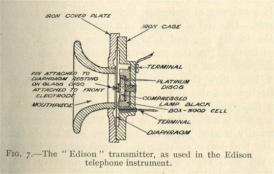 Black and white pen and ink drawing of a cross section of Edison's transmitter from the late 1800s