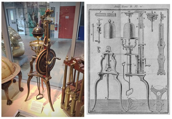One colour photograph of a vacuum pump from the mid 1700s on display in the Putnam Gallery at Harvard University and one early engraved design of a similar vacuum pump