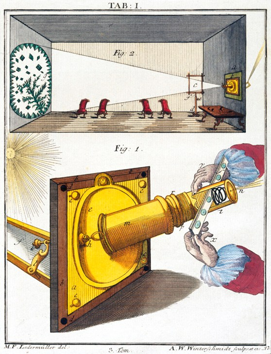 An illustration of a Solar Microscope from 1776