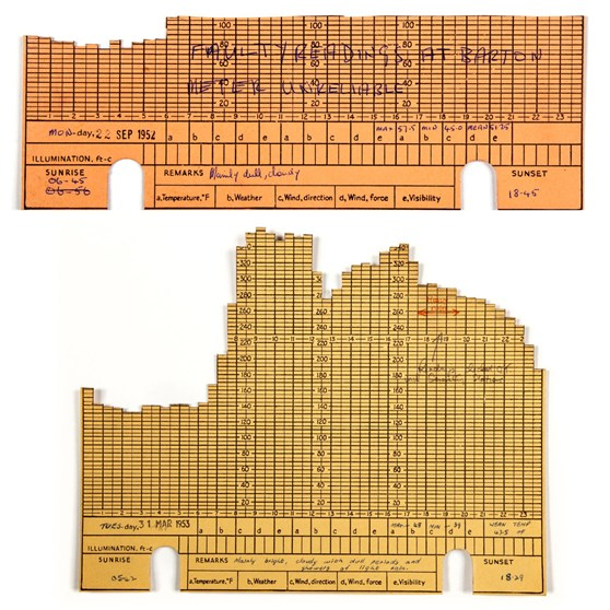 Colour photograph of two individual chart cards from a 1950s three dimensional chart showing electricity demand over time