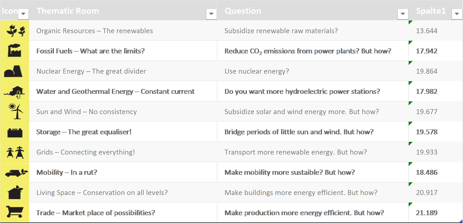 Science Museum Group Journal - Turning energy around: an interactive